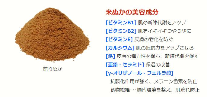 米ぬかの美肌効果